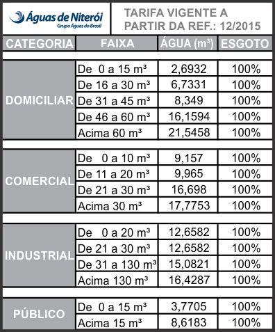 Estrutura-Tarifária-CAN-dez-2015